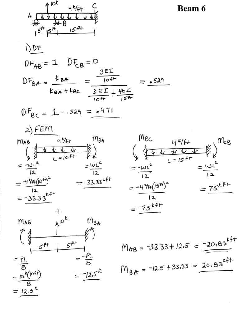 Introductory Structural Analysis Problems Nielsen 107