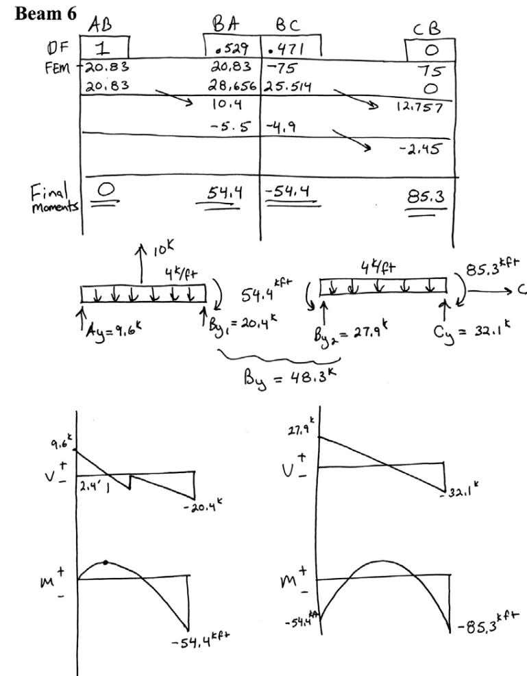 Introductory Structural Analysis Problems Nielsen 108