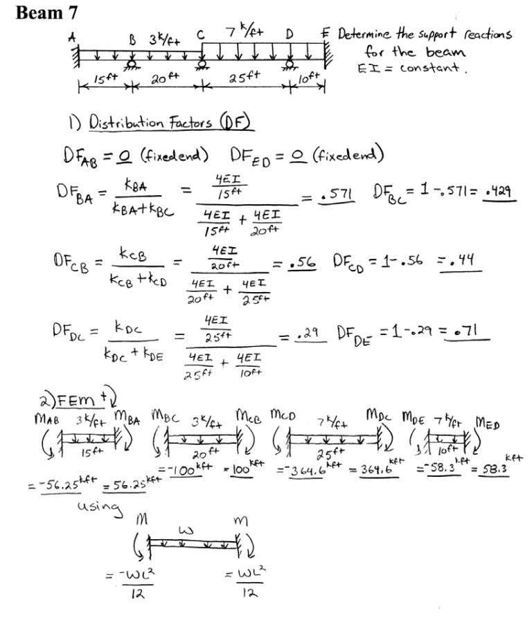 Introductory Structural Analysis Problems Nielsen 109