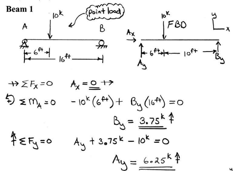 Introductory Structural Analysis Problems Nielsen 11