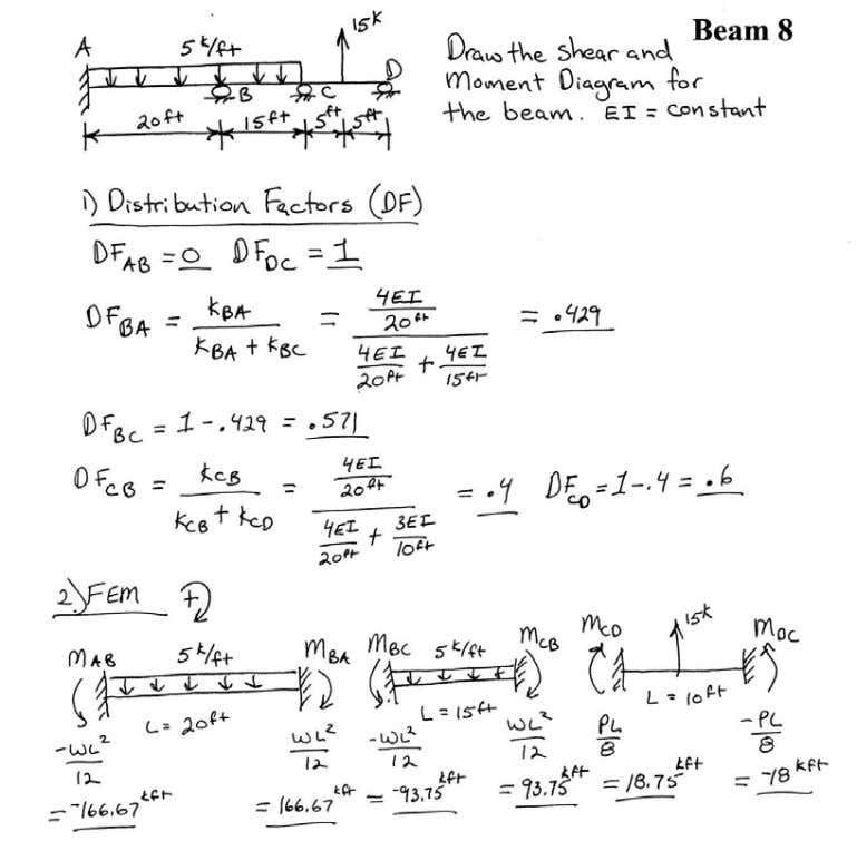 Introductory Structural Analysis Problems Nielsen 111