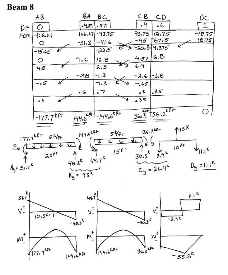 Introductory Structural Analysis Problems Nielsen 112