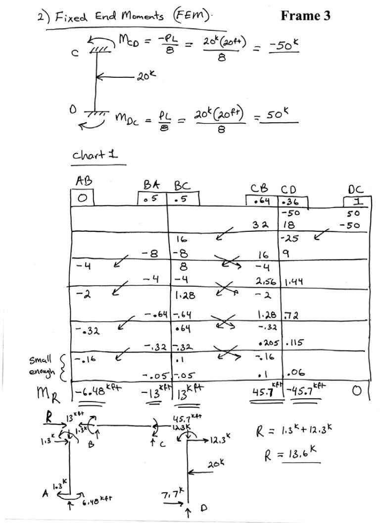 Introductory Structural Analysis Problems Nielsen 119