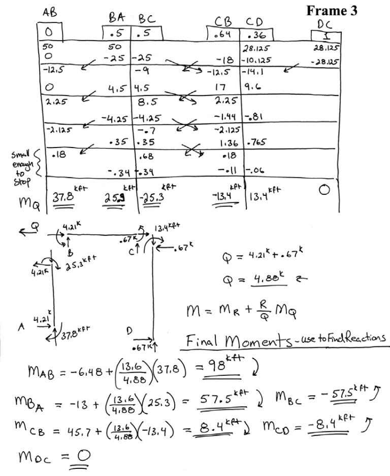 Introductory Structural Analysis Problems Nielsen 121