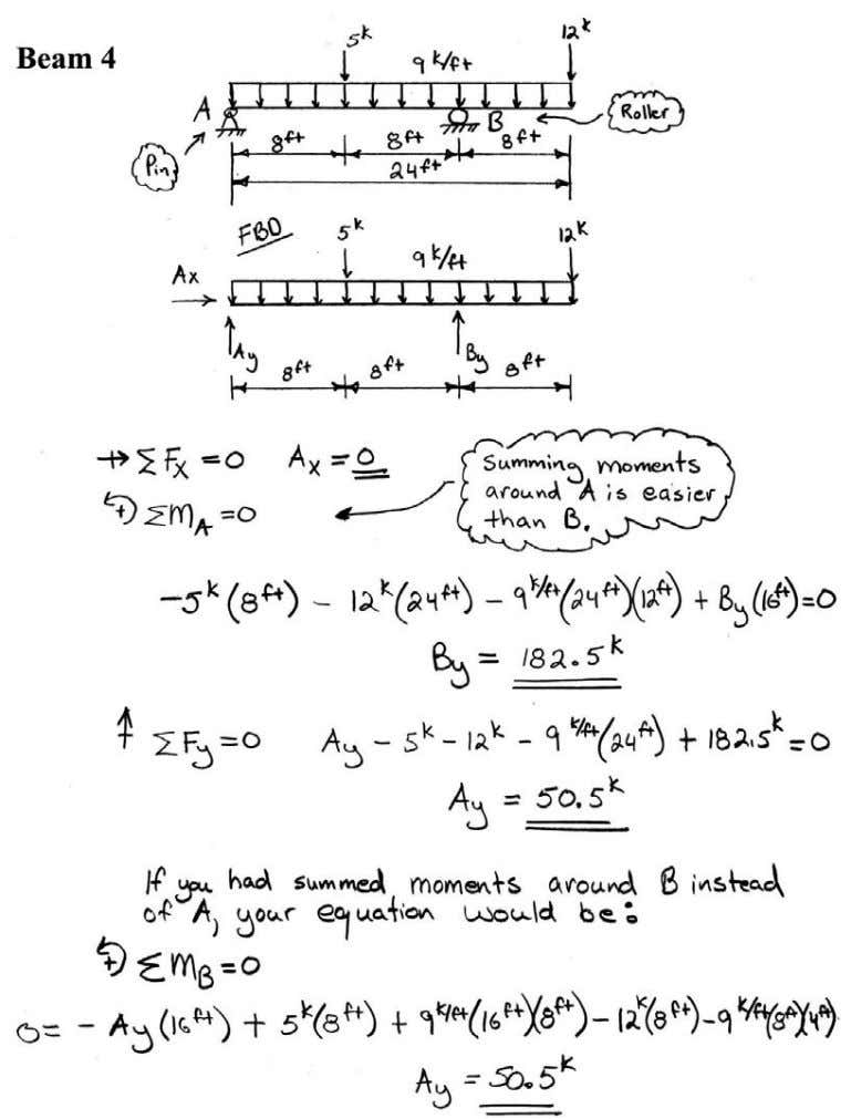 Introductory Structural Analysis Problems Nielsen 13