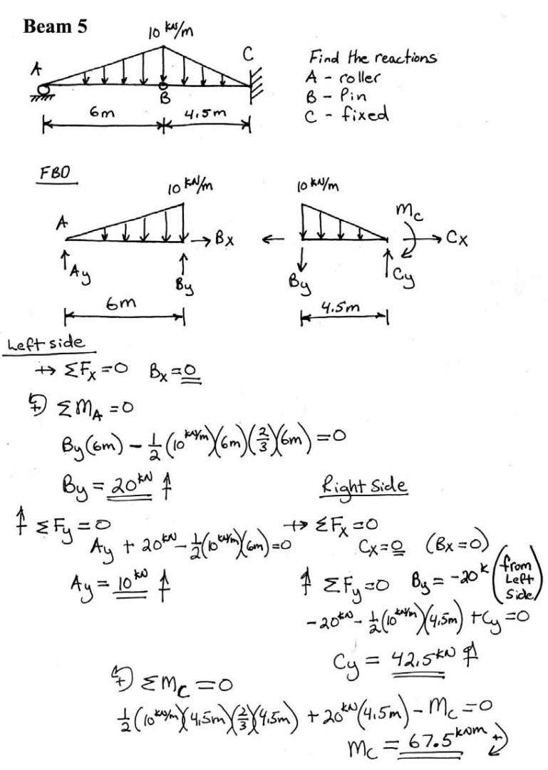 Introductory Structural Analysis Problems Nielsen 14