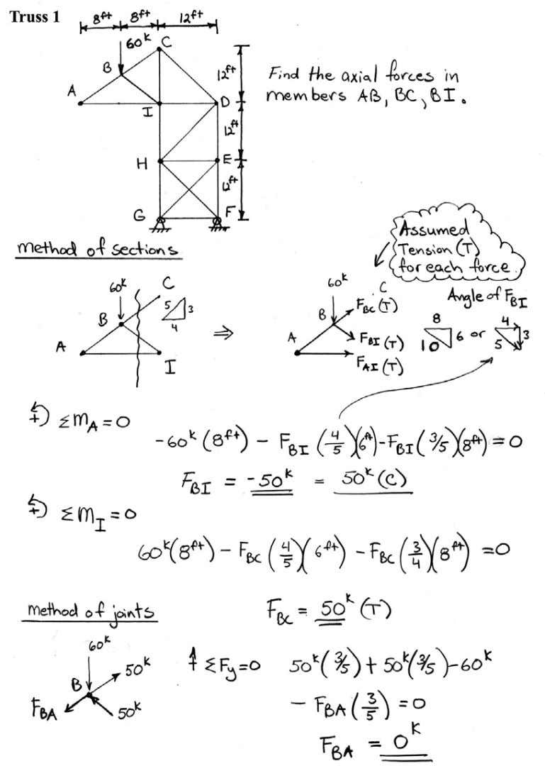 Introductory Structural Analysis Problems Nielsen 16