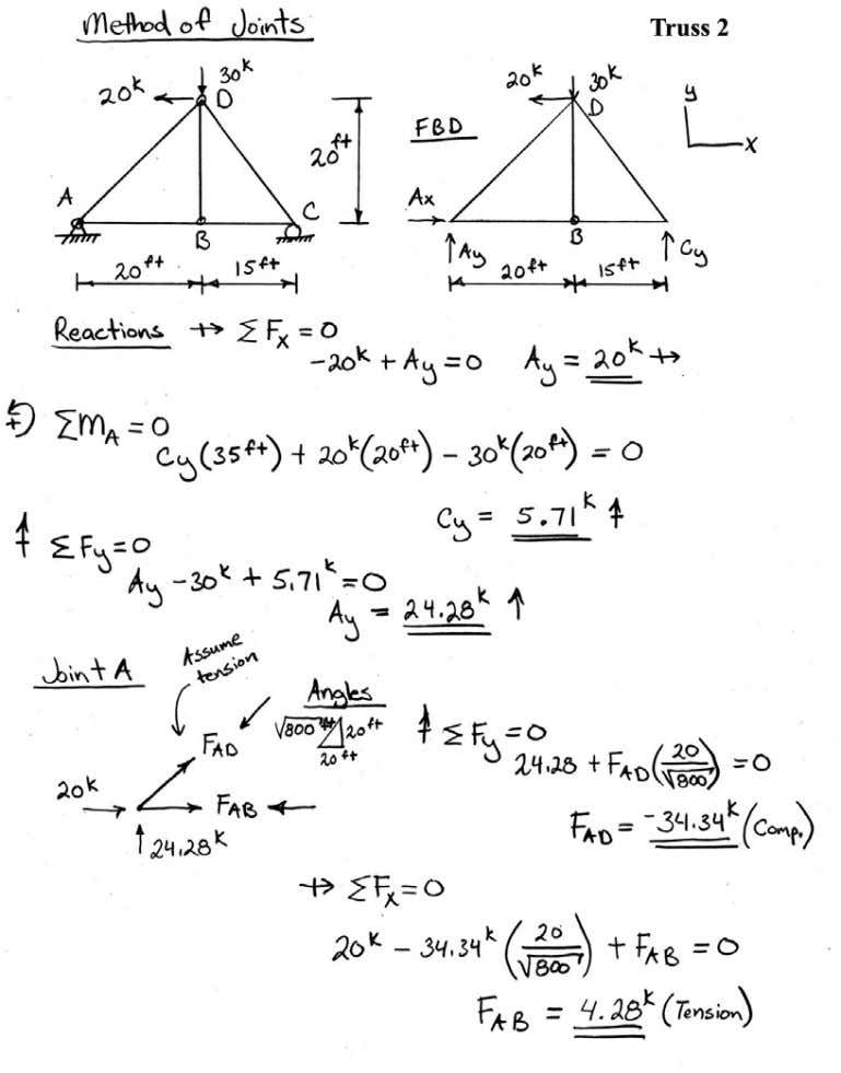 Introductory Structural Analysis Problems Nielsen 17