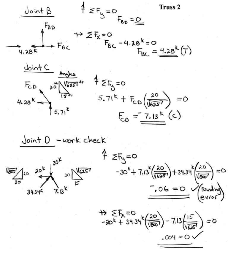 Introductory Structural Analysis Problems Nielsen 18