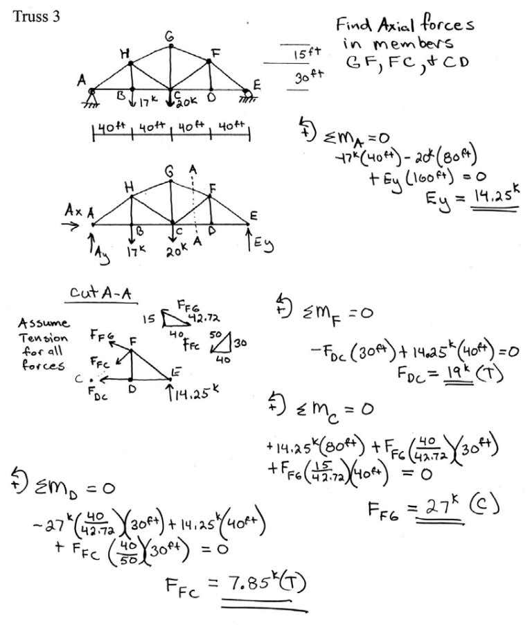 Introductory Structural Analysis Problems Nielsen 19