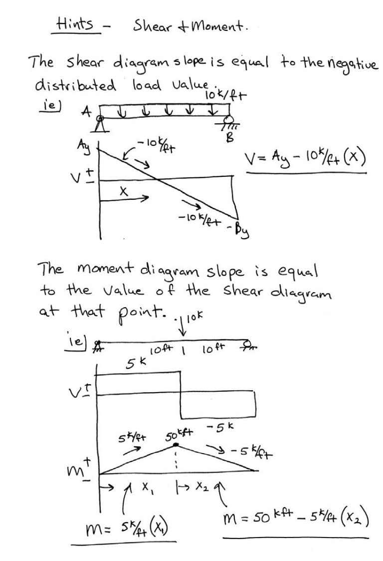 Introductory Structural Analysis Problems Nielsen 22