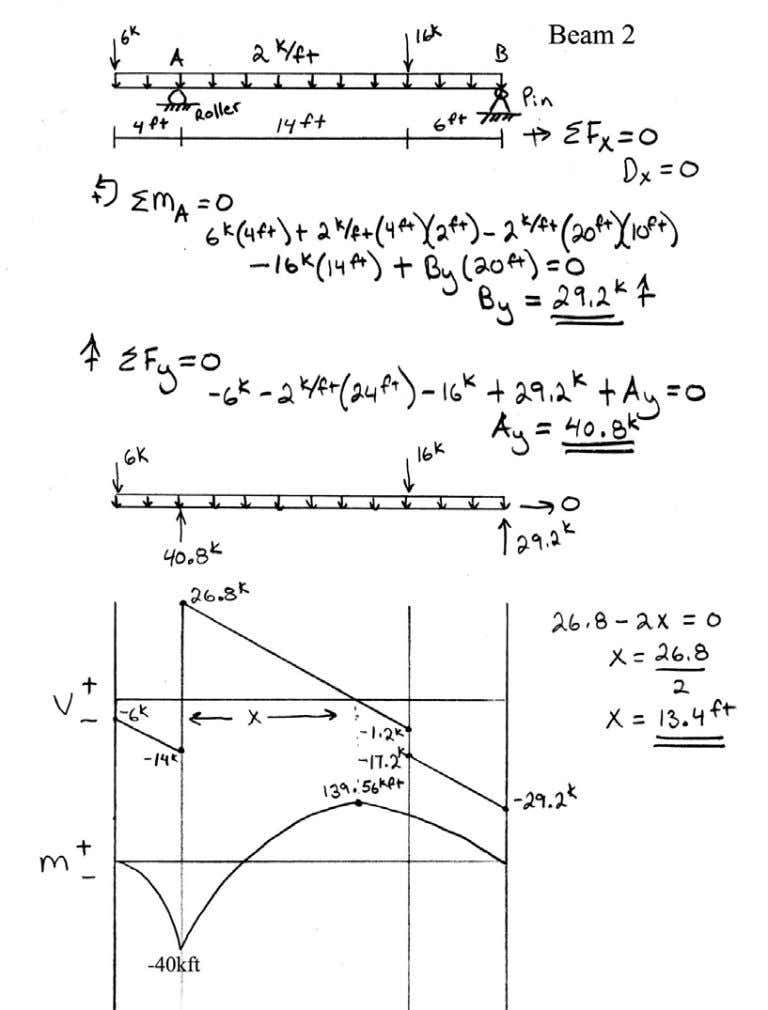 Introductory Structural Analysis Problems Nielsen 24