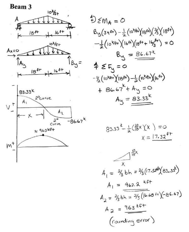 Introductory Structural Analysis Problems Nielsen 25