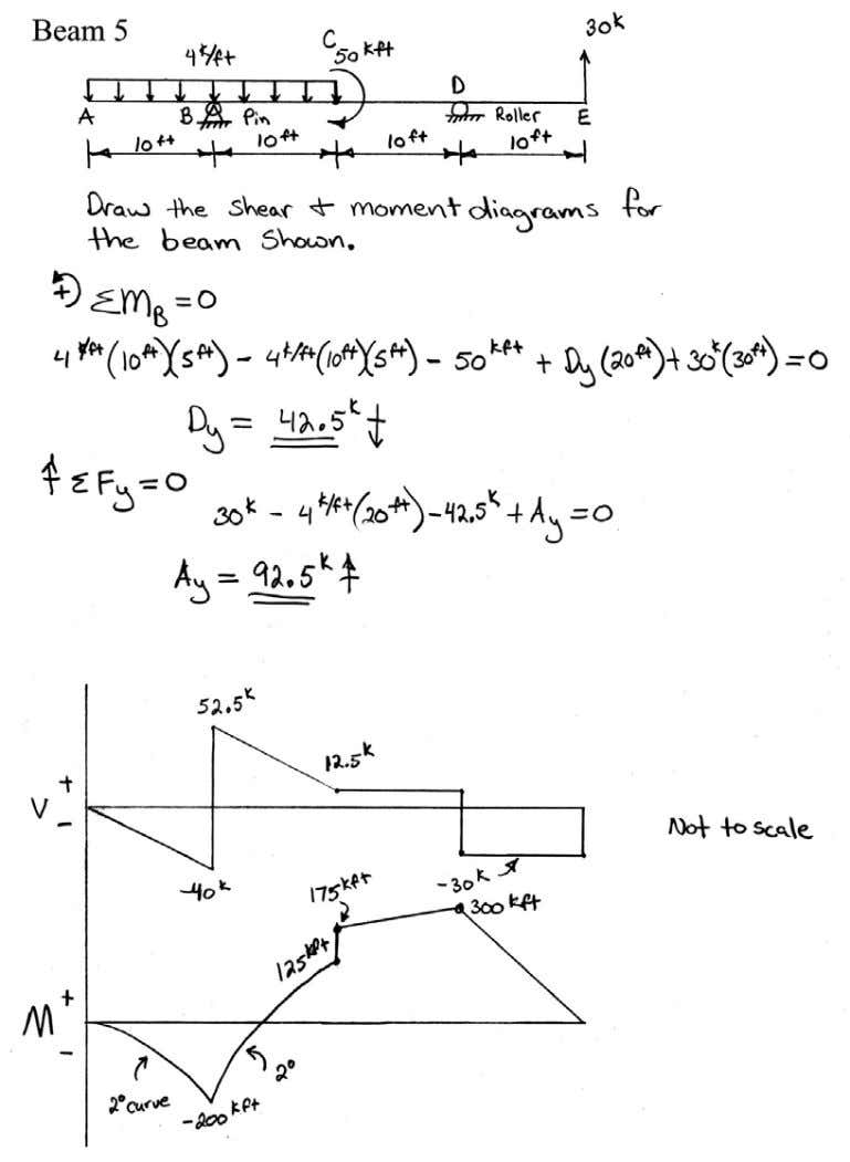 Introductory Structural Analysis Problems Nielsen 27