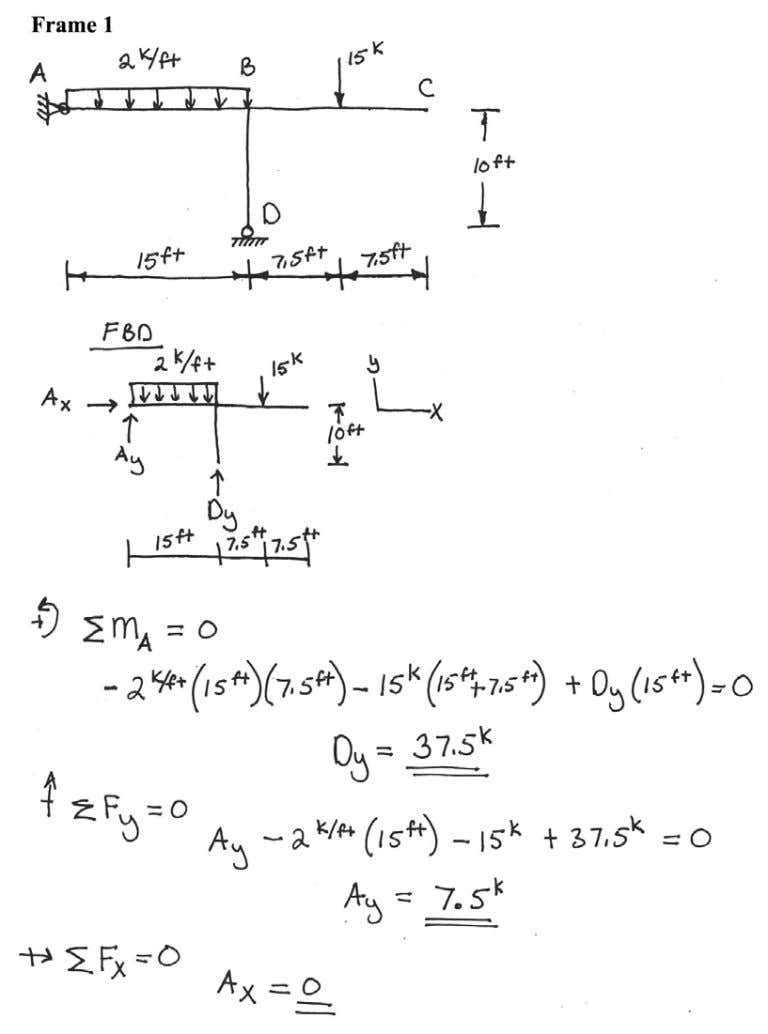 Introductory Structural Analysis Problems Nielsen 28