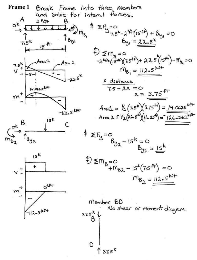 Introductory Structural Analysis Problems Nielsen 29
