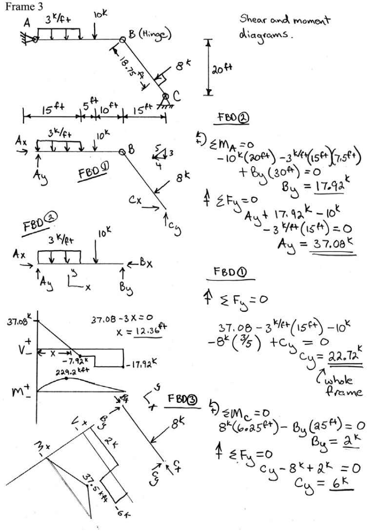 Introductory Structural Analysis Problems Nielsen 31