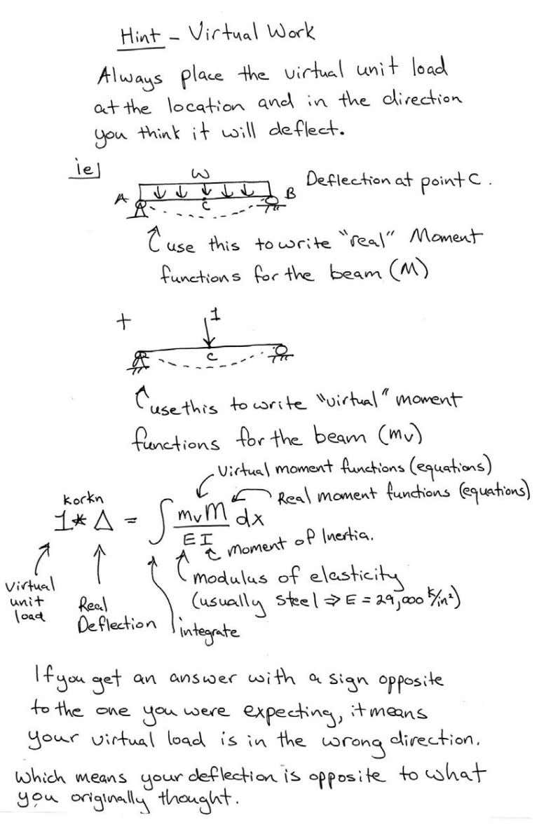 Introductory Structural Analysis Problems Nielsen 34