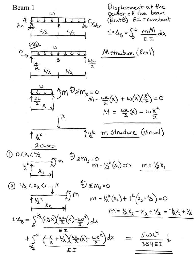 Introductory Structural Analysis Problems Nielsen 35
