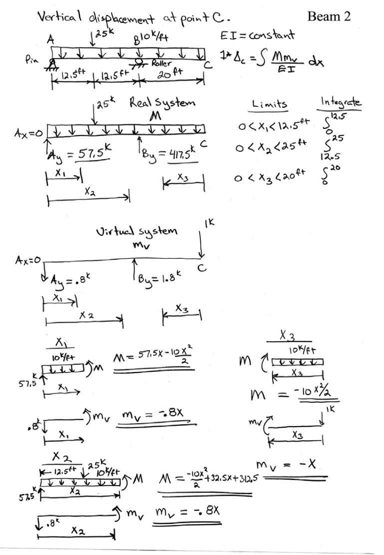 Introductory Structural Analysis Problems Nielsen 36