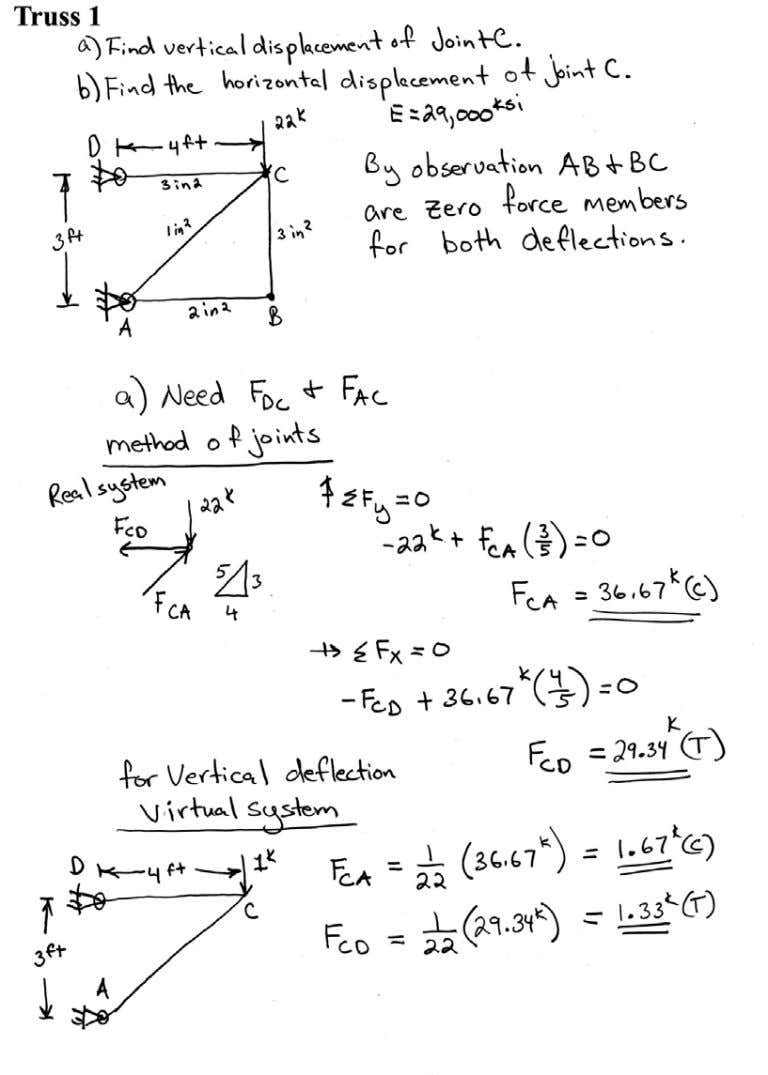 Introductory Structural Analysis Problems Nielsen 40