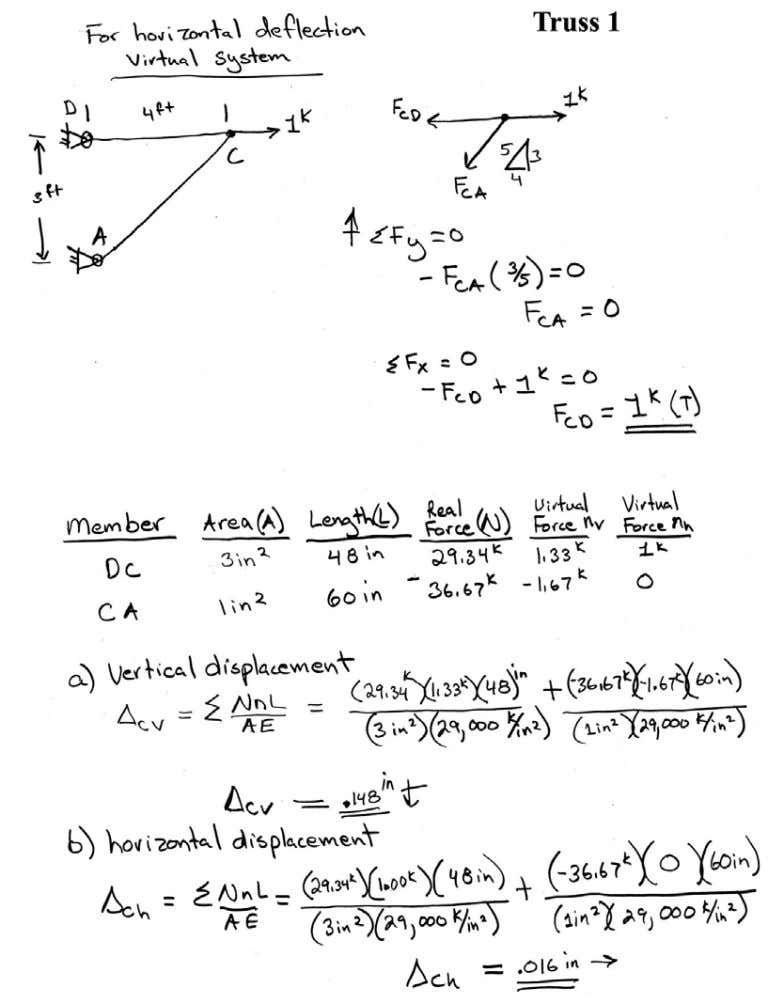 Introductory Structural Analysis Problems Nielsen 41