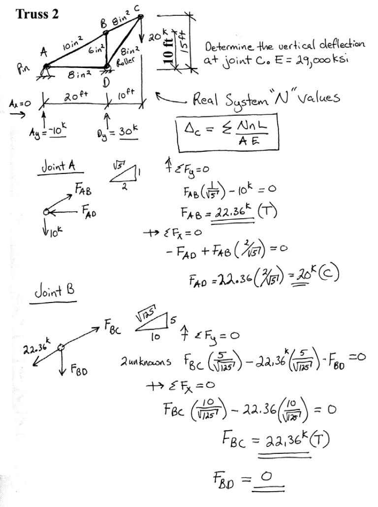 Introductory Structural Analysis Problems Nielsen 42