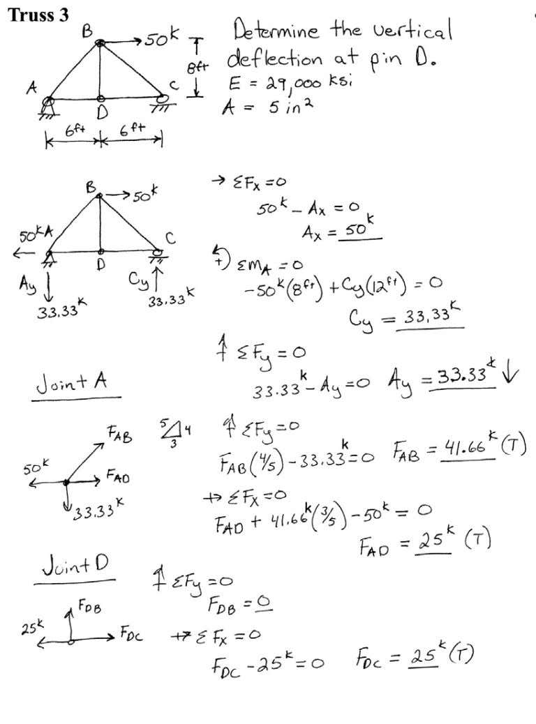 Introductory Structural Analysis Problems Nielsen 44