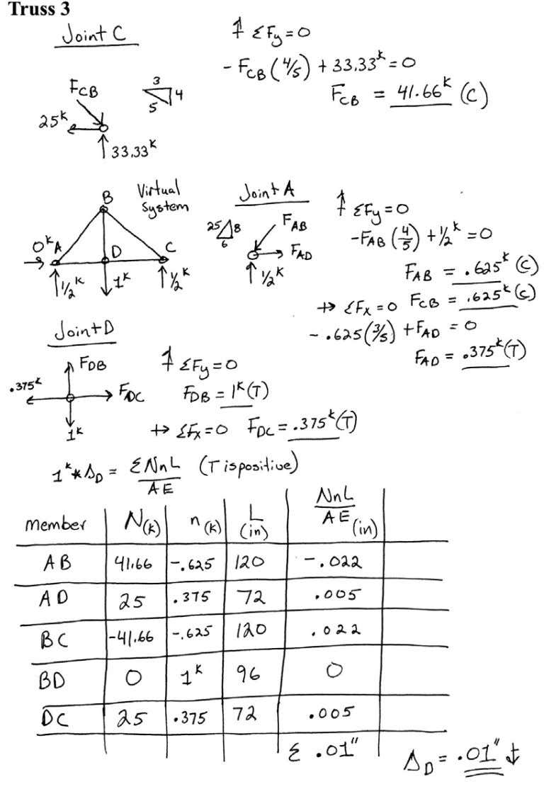 Introductory Structural Analysis Problems Nielsen 45