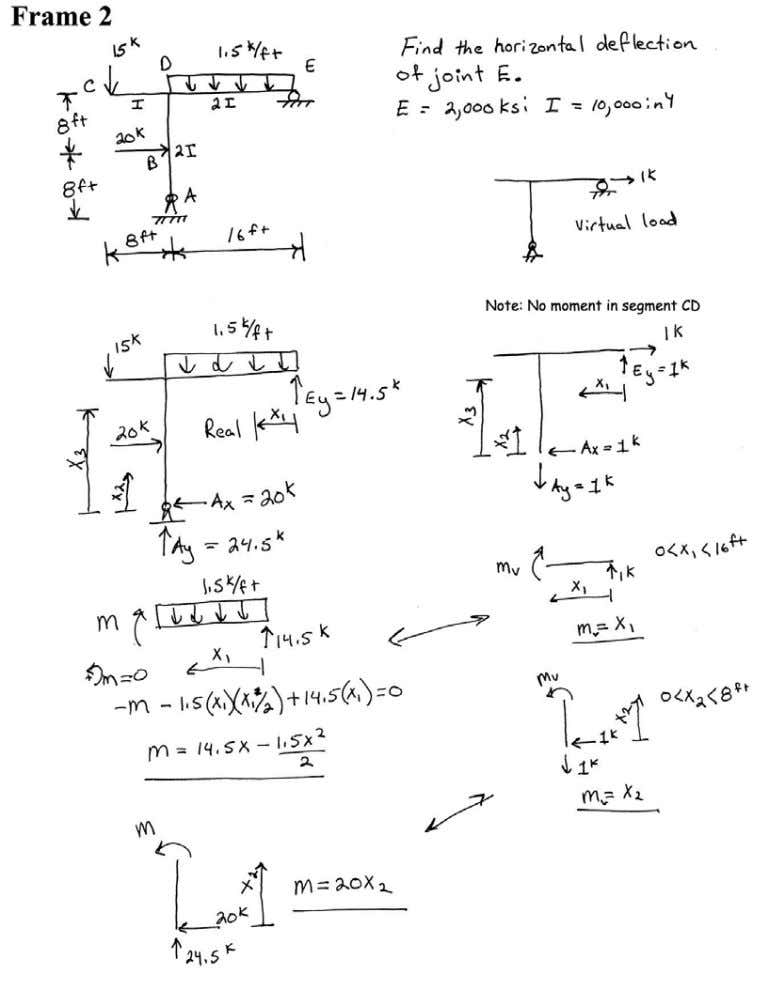 Introductory Structural Analysis Problems Nielsen 47