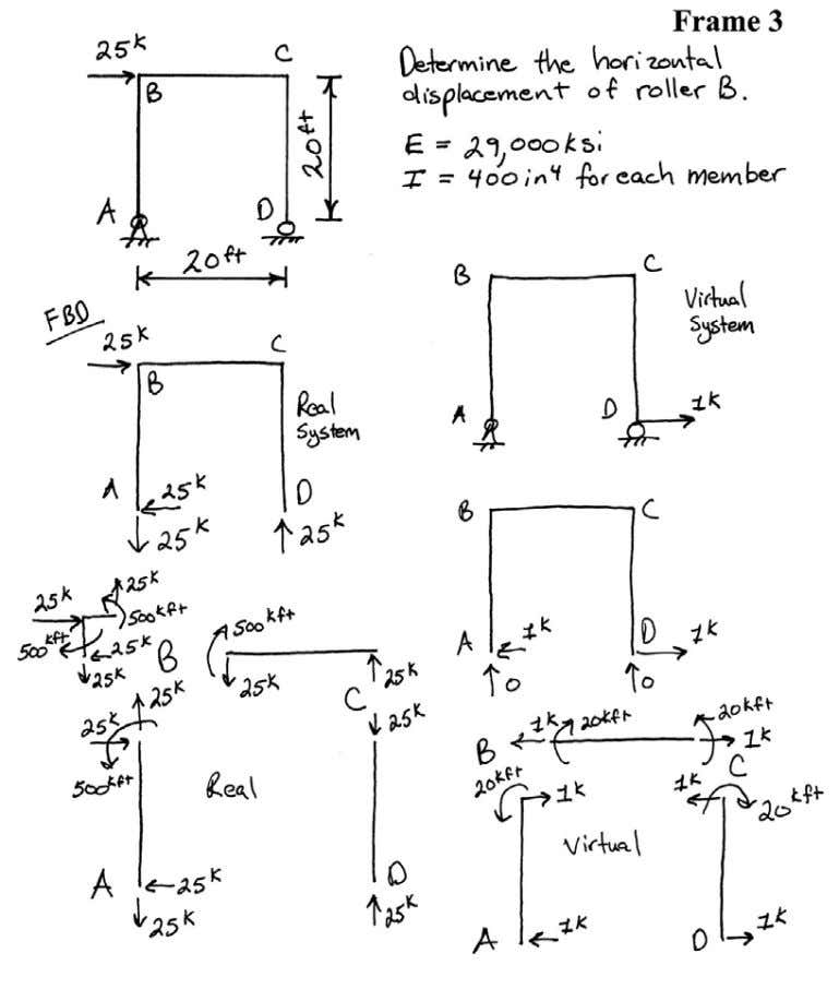 Introductory Structural Analysis Problems Nielsen 49