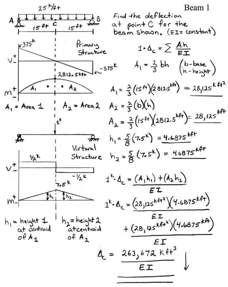 Introductory Structural Analysis Problems Nielsen 53