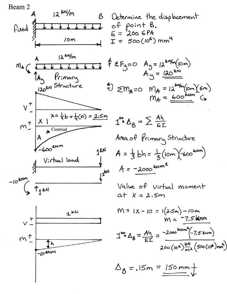 Introductory Structural Analysis Problems Nielsen 54