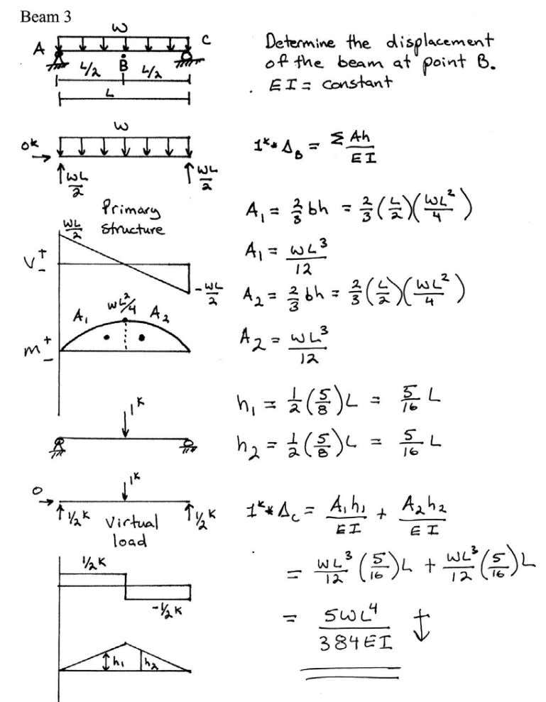Introductory Structural Analysis Problems Nielsen 55