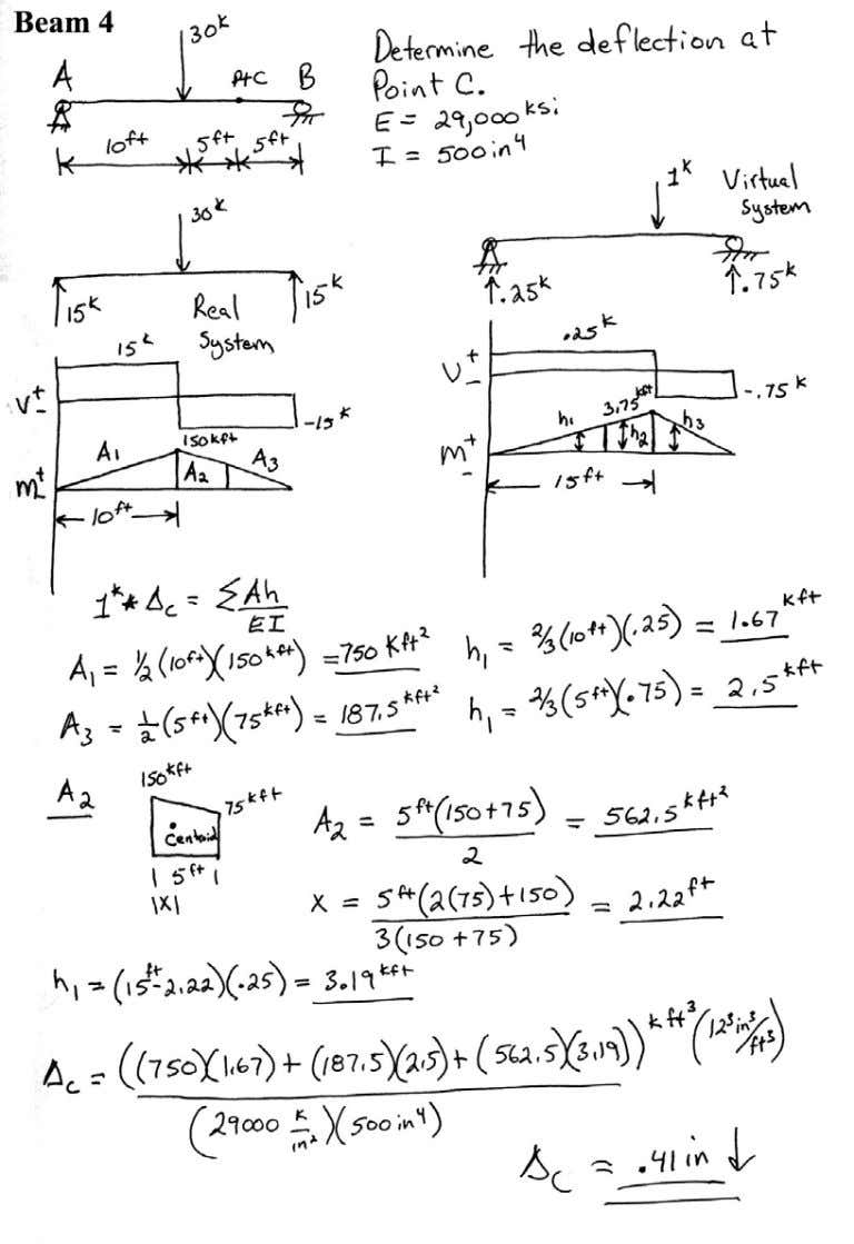 Introductory Structural Analysis Problems Nielsen 56