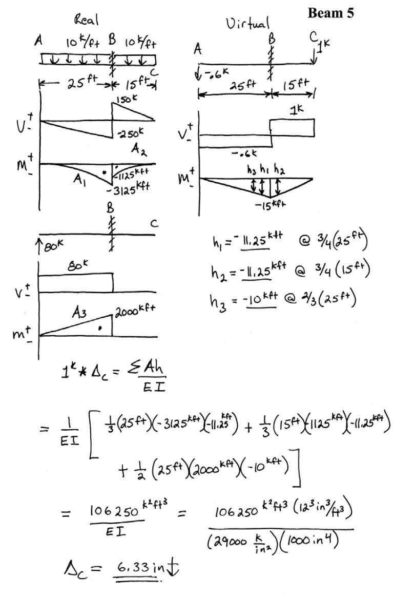 Introductory Structural Analysis Problems Nielsen 58