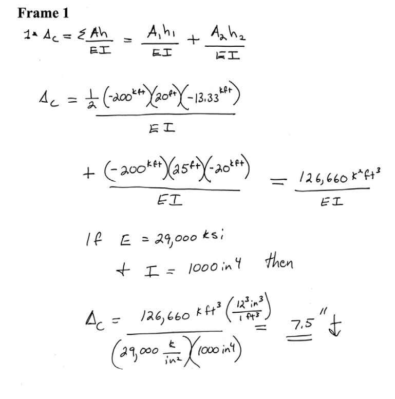 Introductory Structural Analysis Problems Nielsen 60