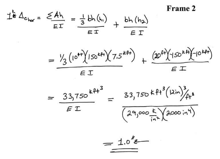 Introductory Structural Analysis Problems Nielsen 62