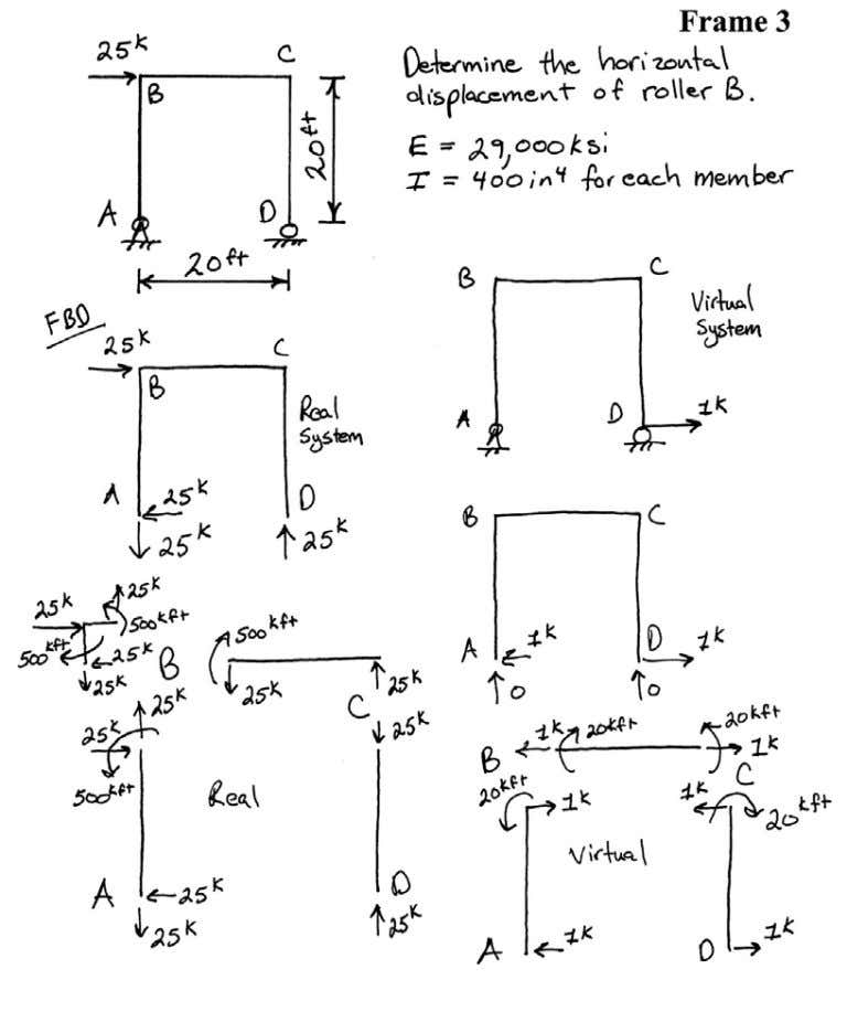 Introductory Structural Analysis Problems Nielsen 63