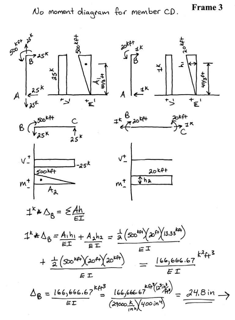 Introductory Structural Analysis Problems Nielsen 64