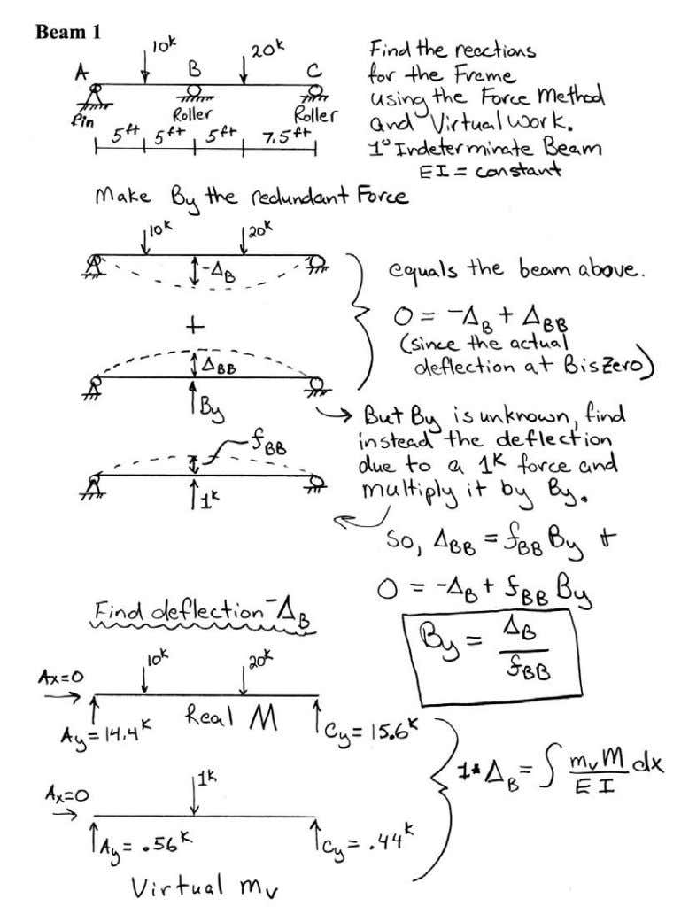 Introductory Structural Analysis Problems Nielsen 67
