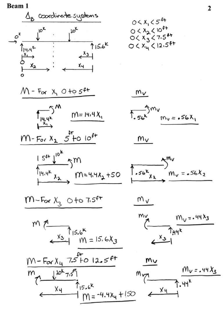 Introductory Structural Analysis Problems Nielsen 68