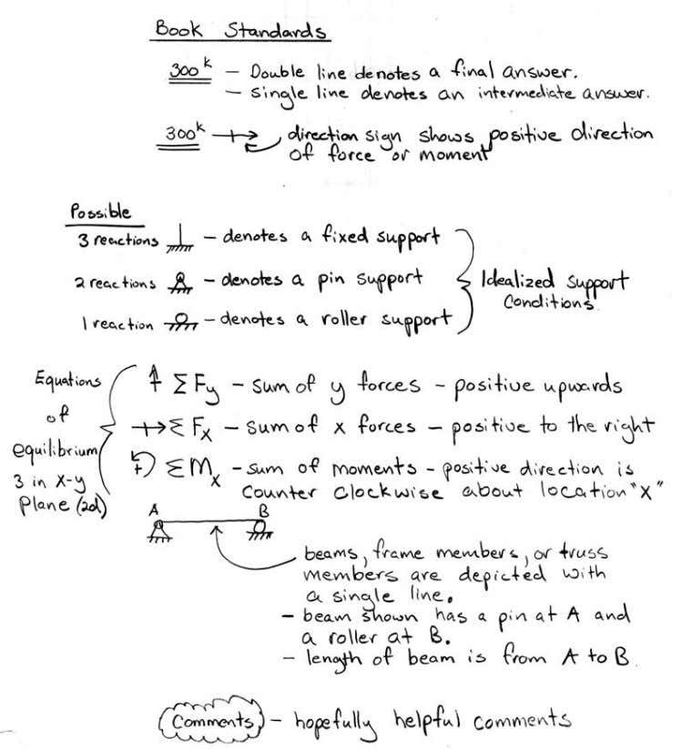 Introductory Structural Analysis Problems Nielsen 7
