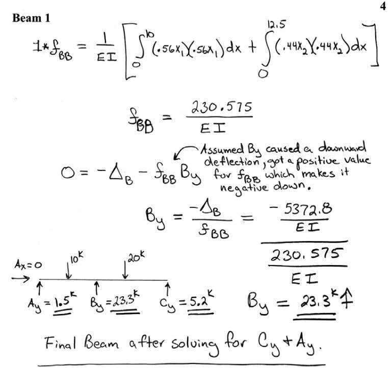 Introductory Structural Analysis Problems Nielsen 70