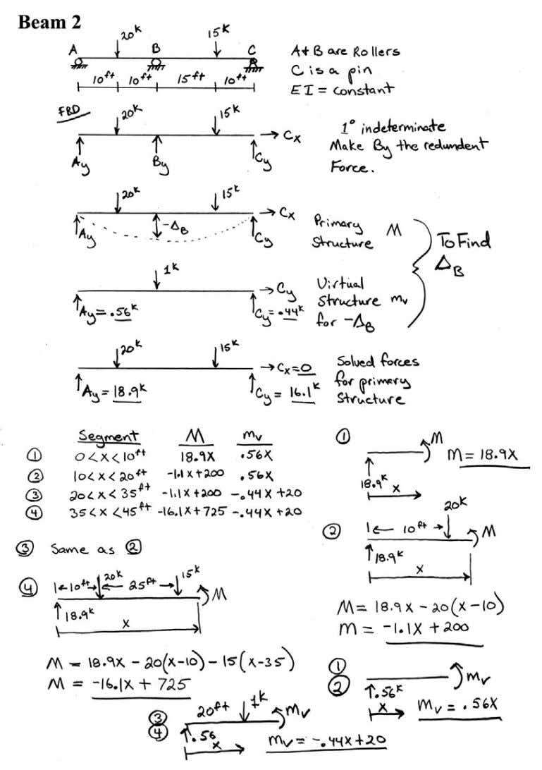 Introductory Structural Analysis Problems Nielsen 71
