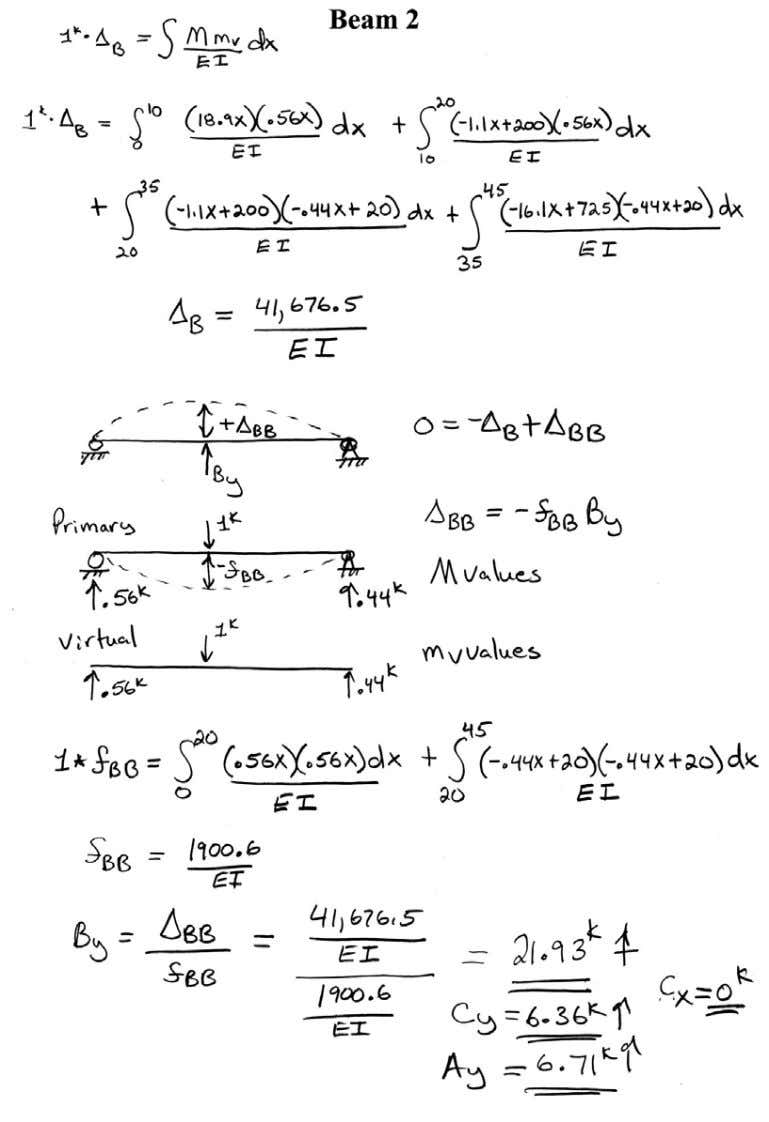 Introductory Structural Analysis Problems Nielsen 72