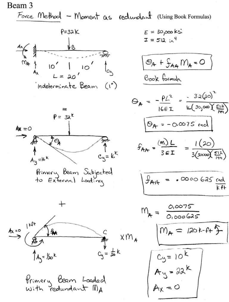 Introductory Structural Analysis Problems Nielsen 73