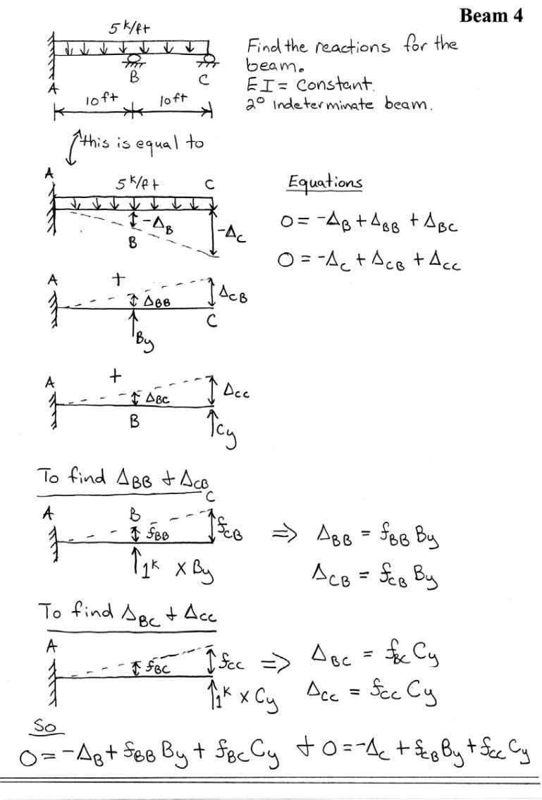 Introductory Structural Analysis Problems Nielsen 74