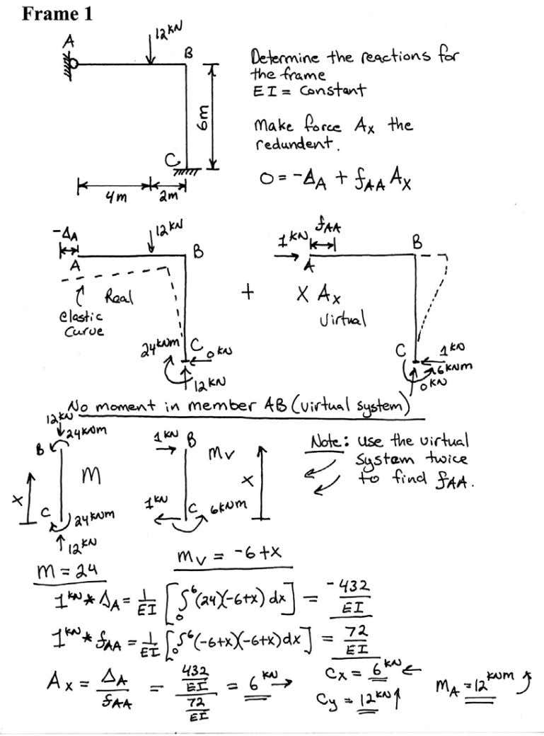 Introductory Structural Analysis Problems Nielsen 79