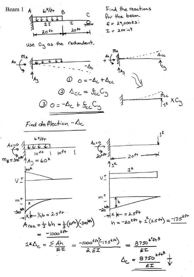Introductory Structural Analysis Problems Nielsen 82